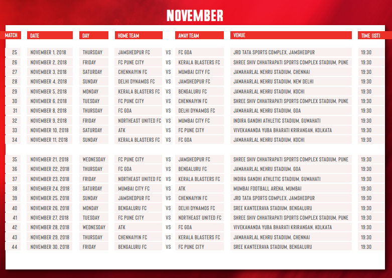 Hero ISL Season 4 schedule released with new kick-off timings