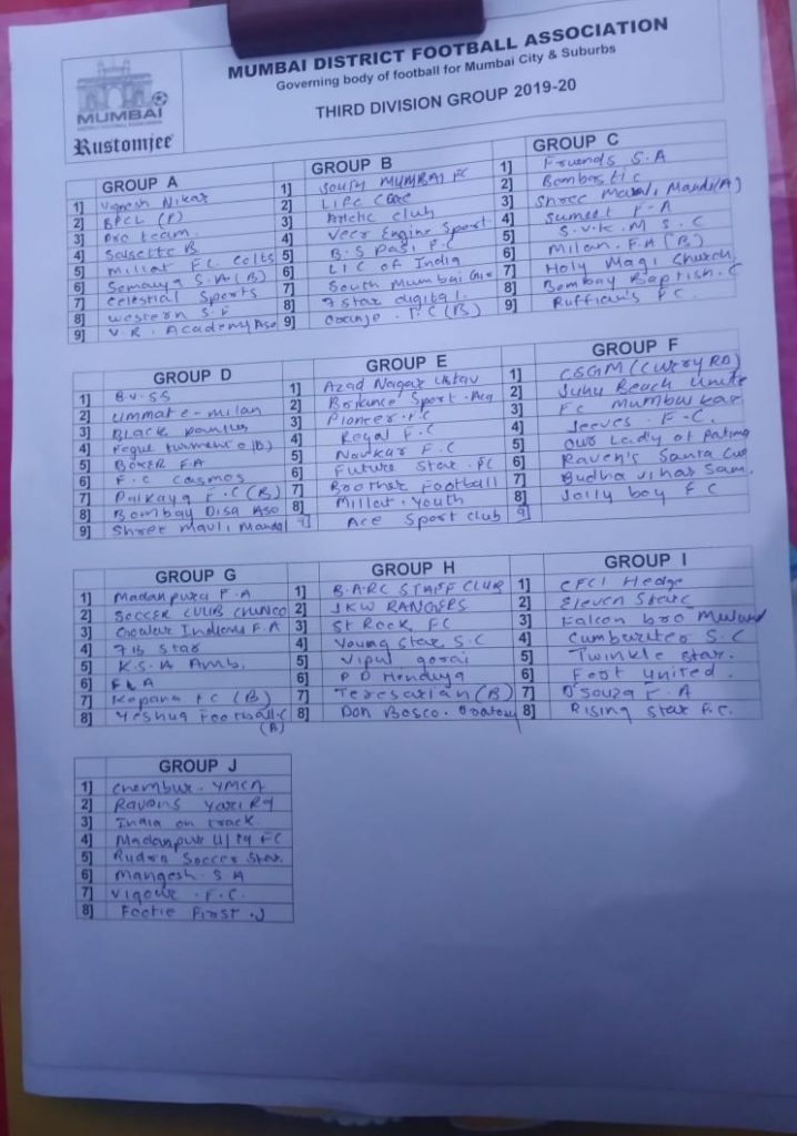 MDFA 3rd Division 2019-20 group list